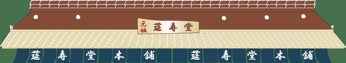 元祖莚寿堂本舗
